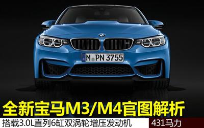 最大功率431马力 新宝马M3/M4官图解析