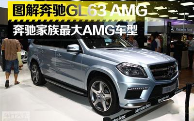 成都车展 奔驰GL63 AMG独家解析