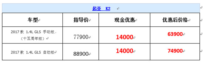 起亚臻宝K2现金直降14000