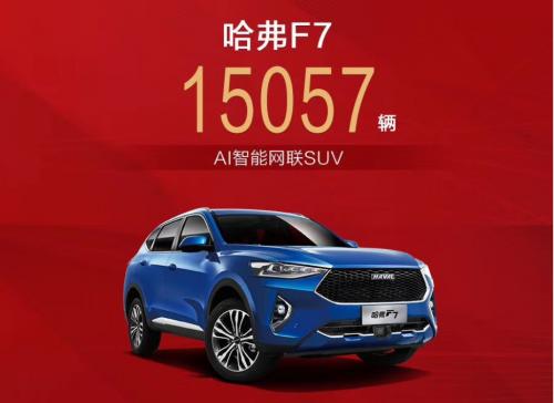 爆款全球车哈弗F7 1月销量劲超1.5万辆