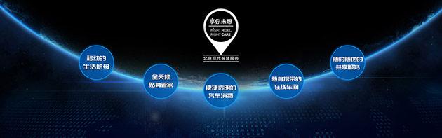 北京现代享你未想智慧服务品牌