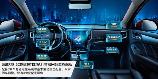 荣威2020款RX5倒车影像
