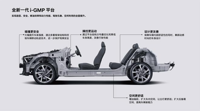 第五代途胜L和奇骏SUV安全性配置比拼